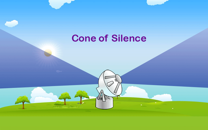 Weather Radar Cone of Silence