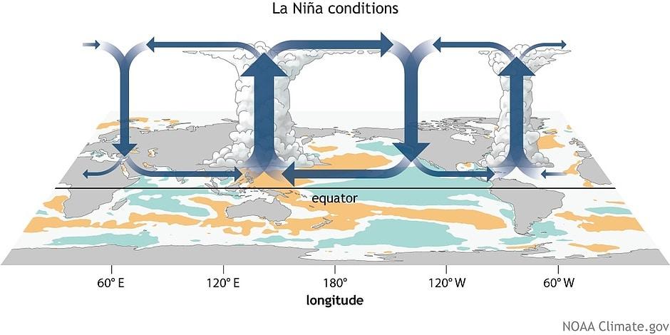 La Nina conditions graphic