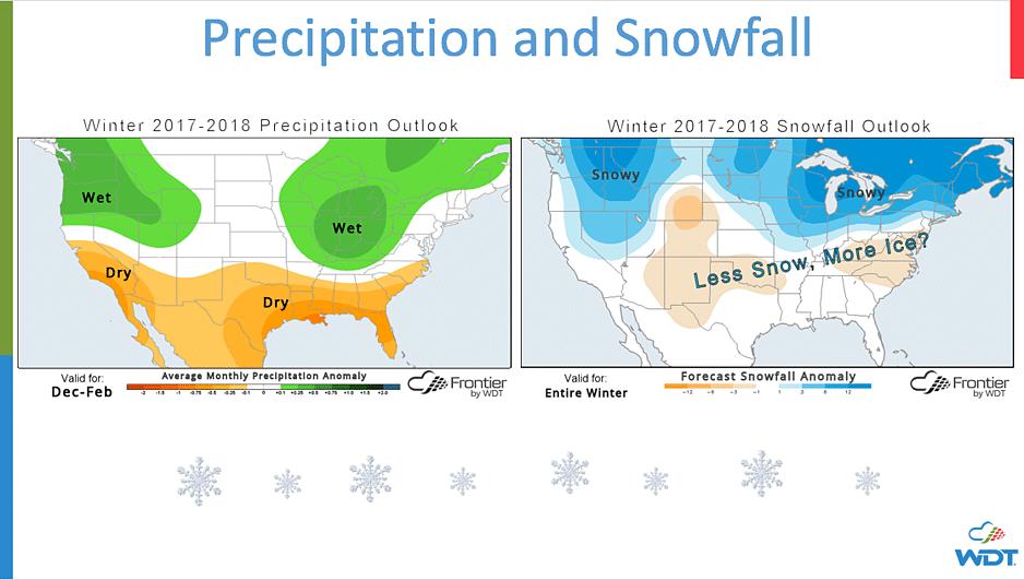 Precipitation and Snowfall outlook 2017-2018