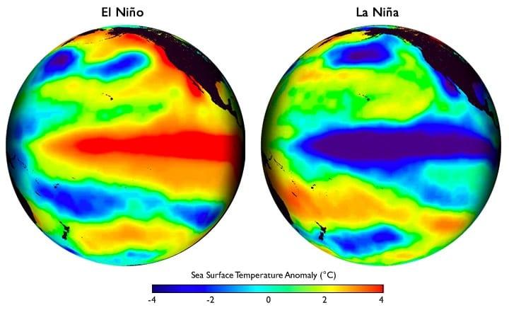 El Nino vs La Nina NOAA