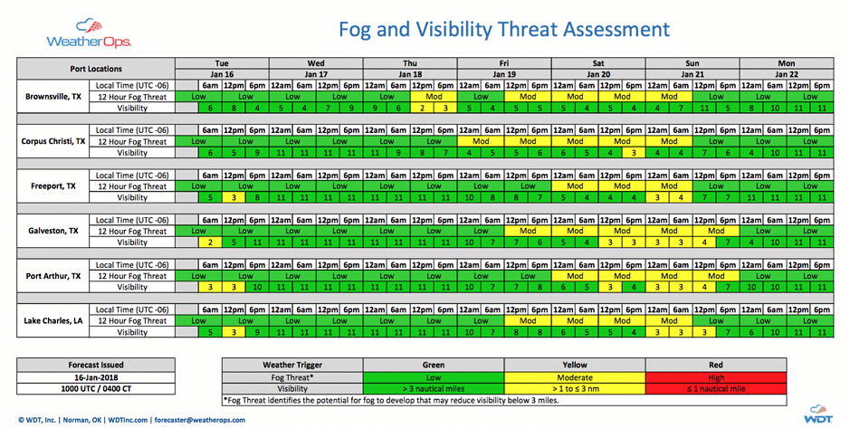 fog and visibility threat assessment january 2016