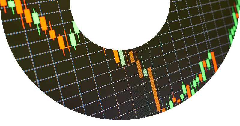 orange and green candlestick chart with dotted grid