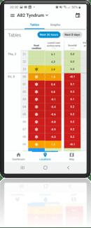 Roadmaster mobile app screenshot