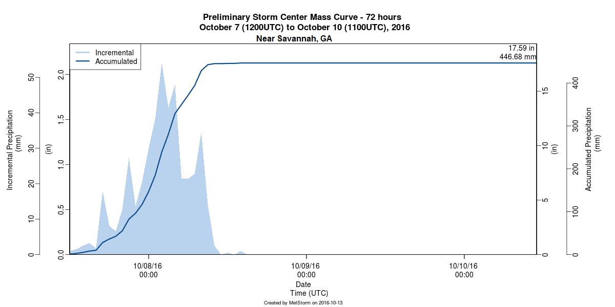 mass_curve_zone1_blog