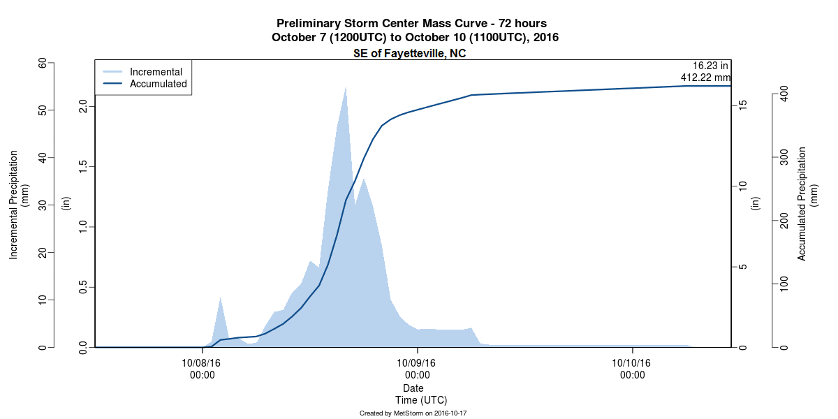 mass_curve_zone2_blog