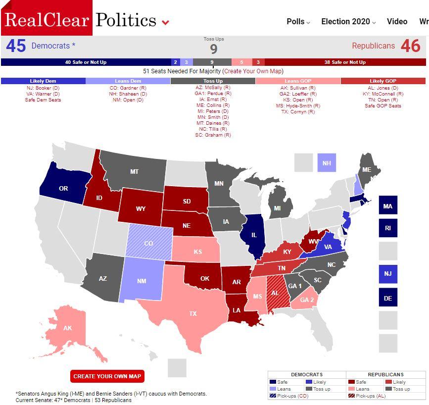 U.S. Senate Polls