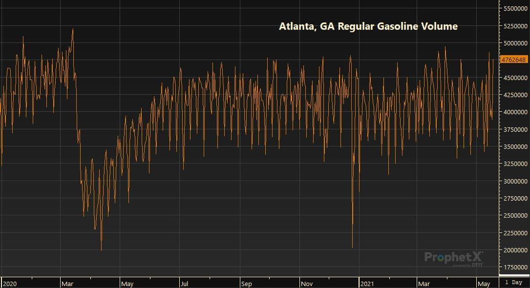 Atlanta, GA Regular Gasoline Volume 5.19.21