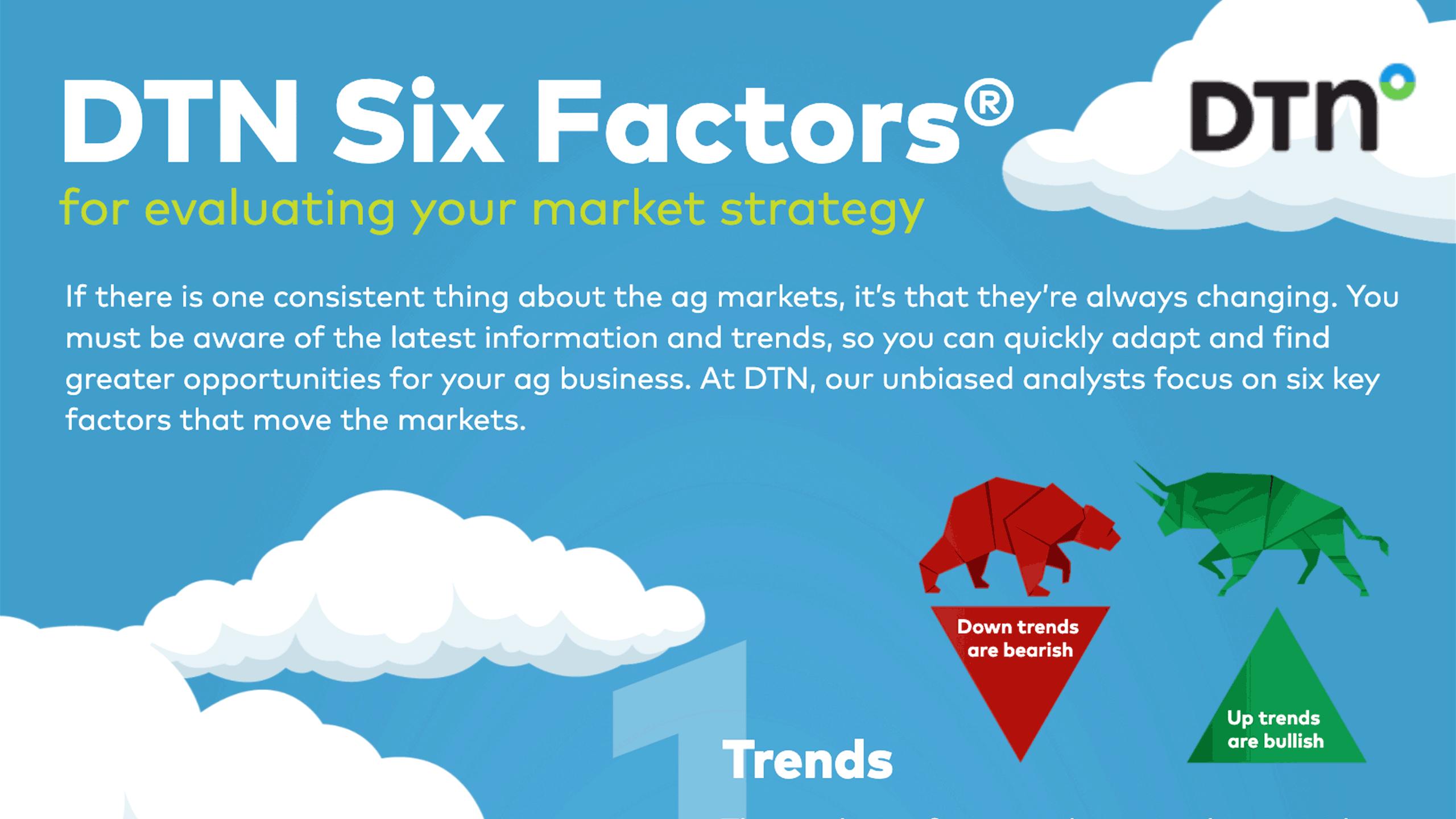 Six Factors Infographic