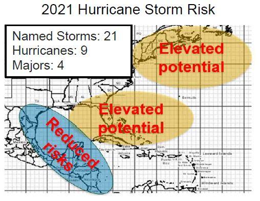 2021 Hurricane Storm Risk